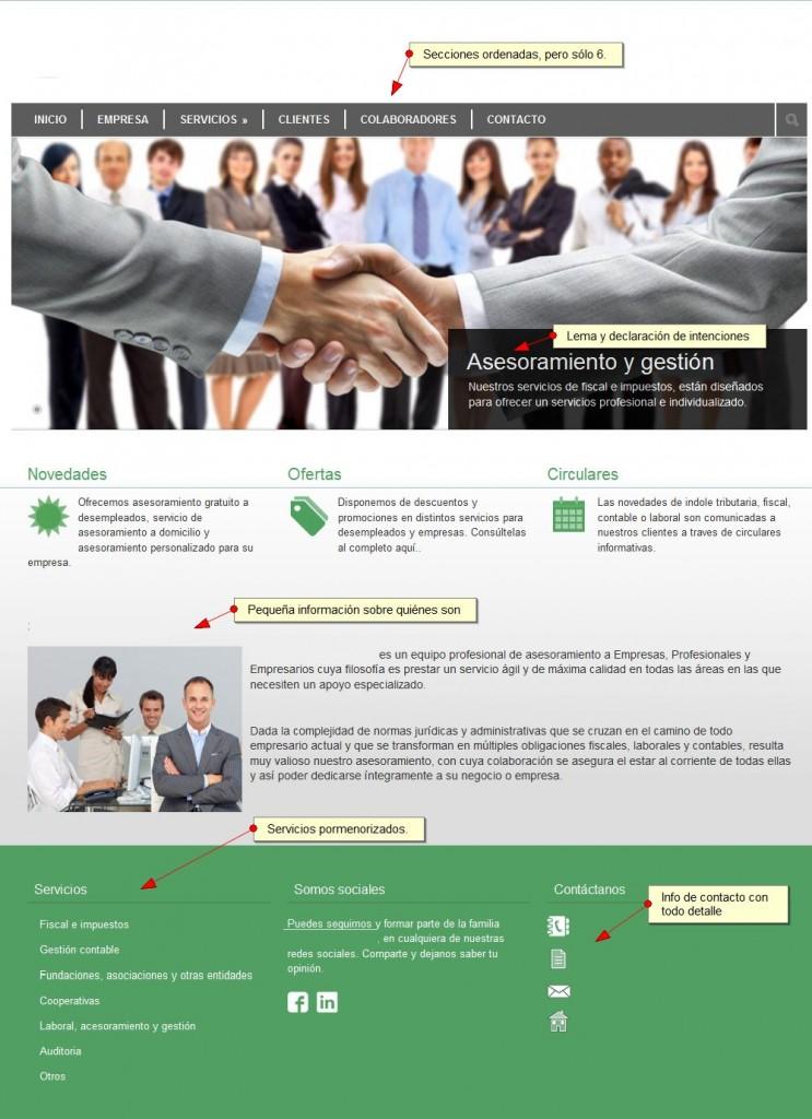 contenido página web