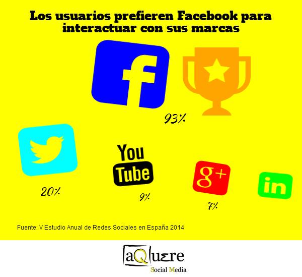 'facebook para empresas'