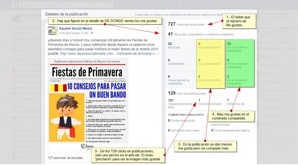 Facebook-analitica-ARTICULO BANDO2-HH